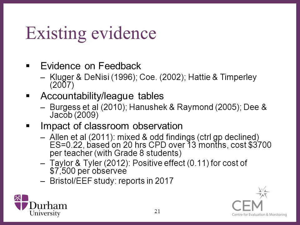 ∂ Existing evidence  Evidence on Feedback –Kluger & DeNisi (1996); Coe.