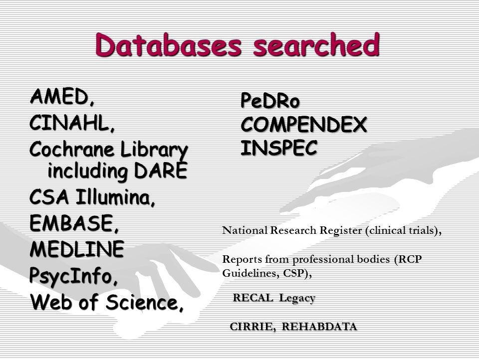 Databases searched AMED,CINAHL, Cochrane Library including DARE CSA Illumina, EMBASE,MEDLINEPsycInfo, Web of Science, PeDRoCOMPENDEXINSPEC RECAL Legacy RECAL Legacy CIRRIE, REHABDATA National Research Register (clinical trials), Reports from professional bodies (RCP Guidelines, CSP),