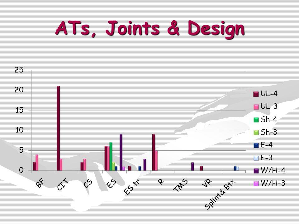 ATs, Joints & Design