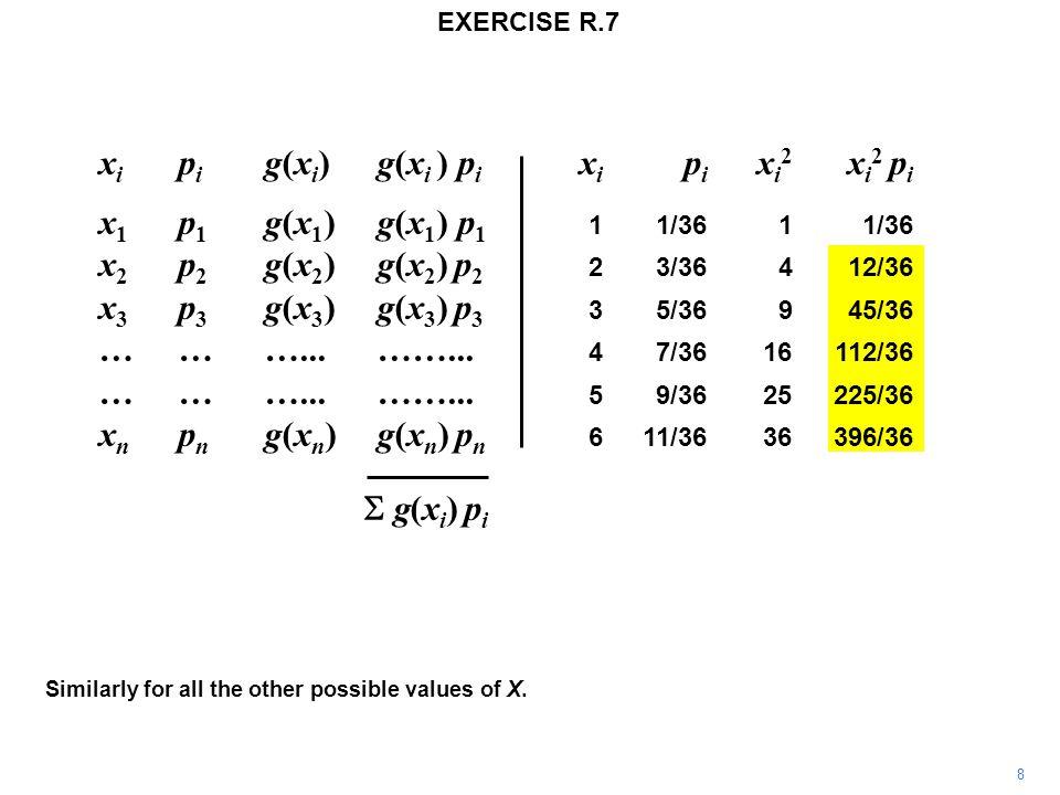 x i p i g(x i ) g(x i ) p i x i p i x i 2 x i 2 p i x 1 p 1 g(x 1 )g(x 1 ) p 1 11/3611/36 x 2 p 2 g(x 2 ) g(x 2 ) p 2 23/36412/36 x 3 p 3 g(x 3 ) g(x 3 ) p 3 35/36945/36 ………...……...