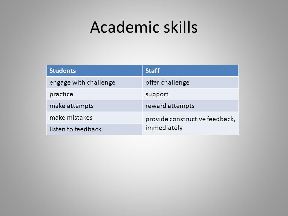 StudentsStaff engage with challengeoffer challenge practicesupport make attemptsreward attempts make mistakes provide constructive feedback, immediately listen to feedback