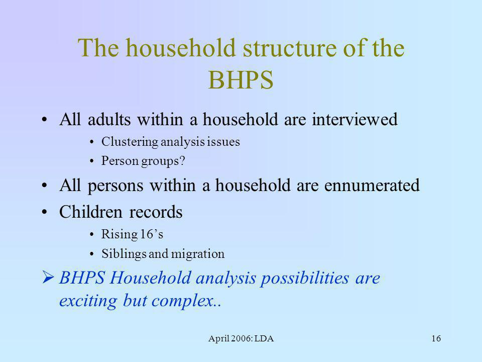April 2006: LDA16 The household structure of the BHPS All adults within a household are interviewed Clustering analysis issues Person groups.