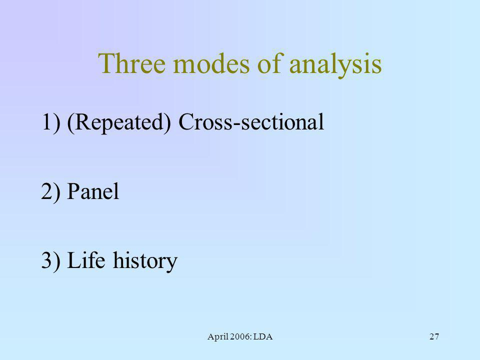 April 2006: LDA27 Three modes of analysis 1) (Repeated) Cross-sectional 2) Panel 3) Life history
