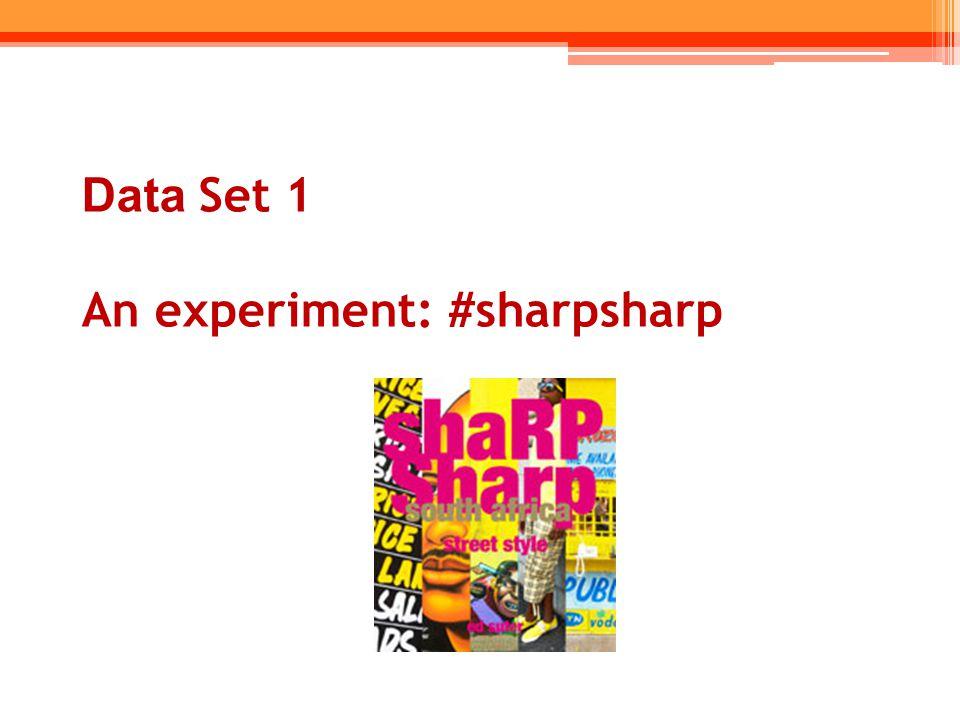Data Set 1 An experiment: #sharpsharp