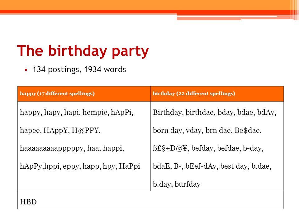 The birthday party 134 postings, 1934 words happy (17 different spellings)birthday (22 different spellings) happy, hapy, hapi, hempie, hApPi, hapee, HAppY, H@PP¥, haaaaaaaaapppppy, haa, happi, hApPy,hppi, eppy, happ, hpy, HaPpi Birthday, birthdae, bday, bdae, bdAy, born day, vday, brn dae, Be$dae, ߣ§+D@¥, befday, befdae, b-day, bdaE, B-, bEef-dAy, best day, b.dae, b.day, burfday HBD