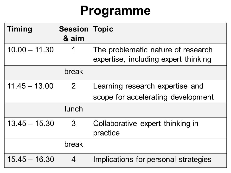 How you might benefit from today's workshop More informed about the problematic nature of research expertise and how far its development can be accelerated Reviewed and started planning how to sustain or reinvigorate your research activity Extended your network of potential collaborators and 'critical friends' Informed your thinking about how you can support others in developing their research 4