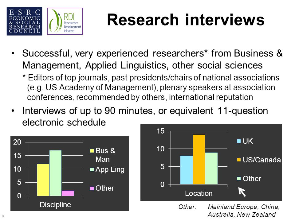 What is social science research expertise, including expert thinking.