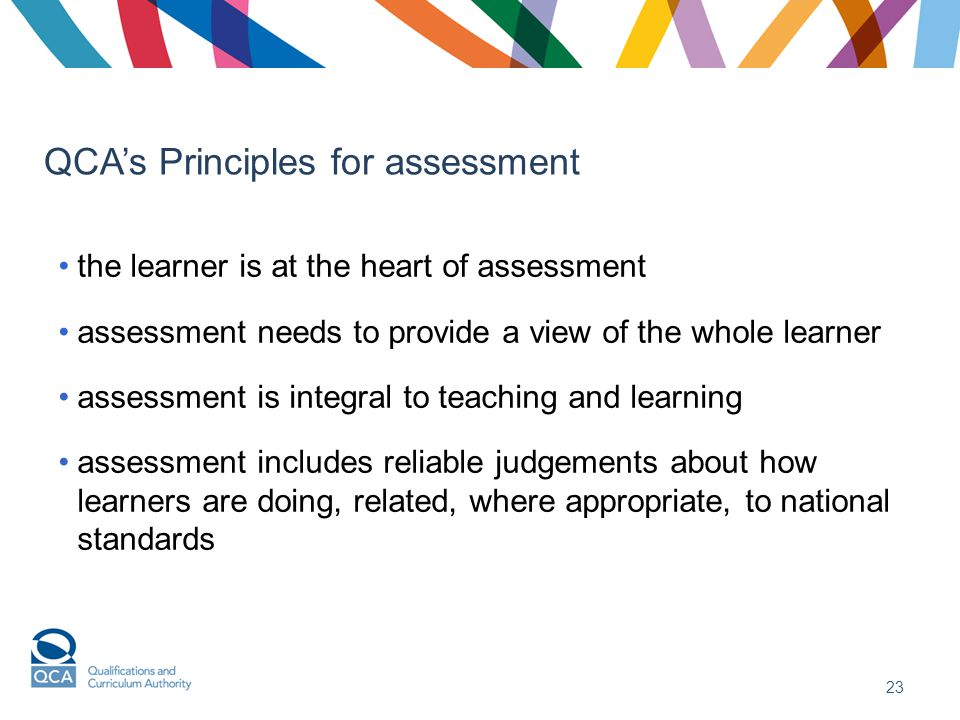 QCA's Principles for assessment the learner is at the heart of assessment assessment needs to provide a view of the whole learner assessment is integral to teaching and learning assessment includes reliable judgements about how learners are doing, related, where appropriate, to national standards 23