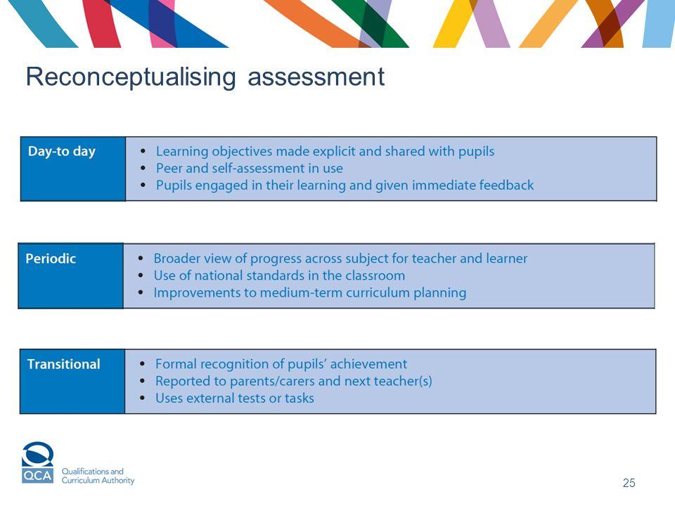 Reconceptualising assessment 25