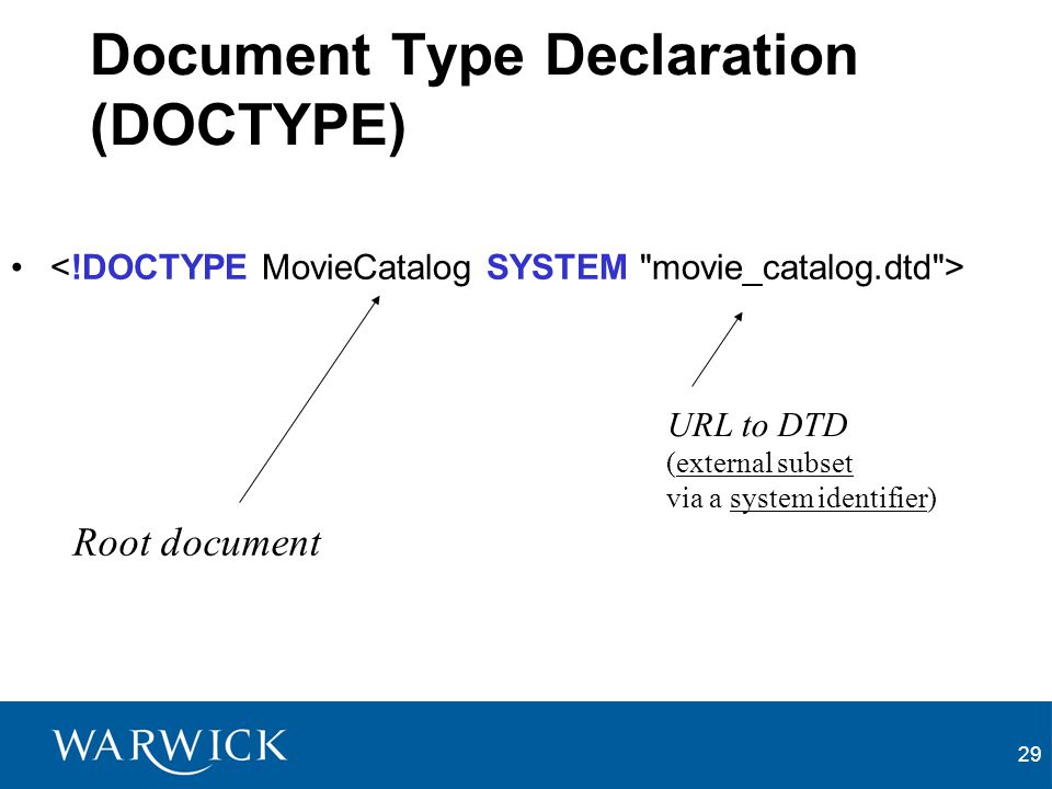 29 Document Type Declaration (DOCTYPE) Root document URL to DTD (external subset via a system identifier)