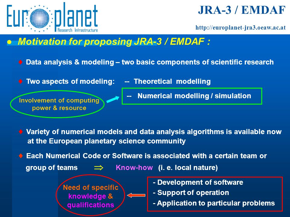 JRA-3 / EMDAF http://europlanet-jra3.oeaw.ac.at Development / operation of complex advanced software tools requires professional expertise and full enga- gement of the staff Specialization of teams in particular kinds of M & DA software    Other research groups dealt with theoretical and applied planetary science problems may need application of advanced DA & M methods in their study.