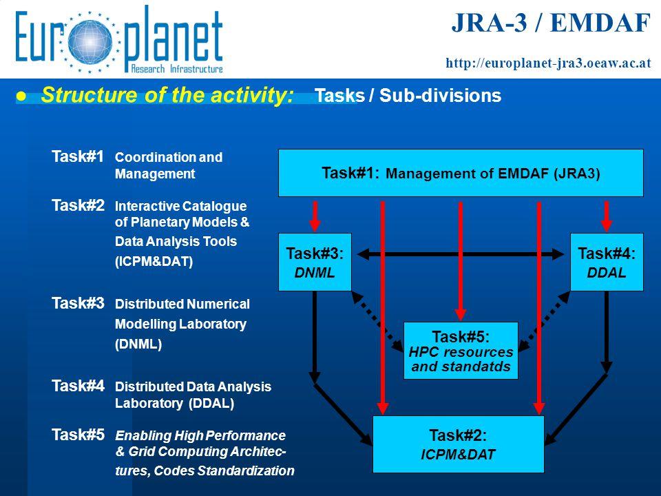 JRA-3 / EMDAF http://europlanet-jra3.oeaw.ac.at Task#2: ICPM&DAT Task#3: DNML Task#4: DDAL Task#5: HPC resources and standatds Task#1: Management of E