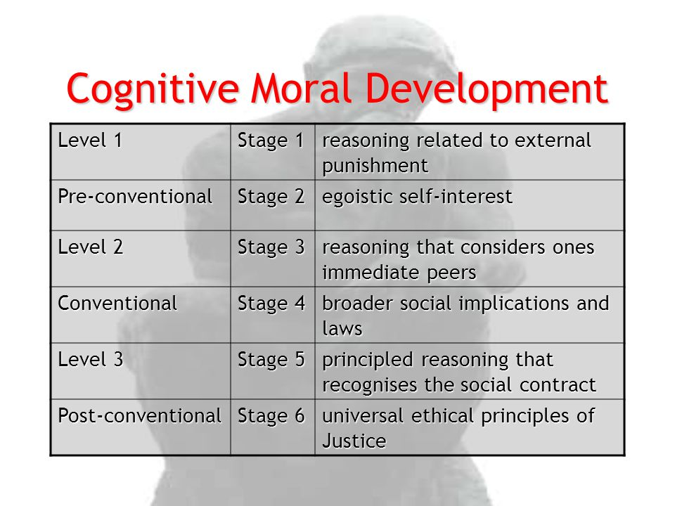 Cognitive Moral Development Level 1 Stage 1 reasoning related to external punishment Pre-conventional Stage 2 egoistic self-interest Level 2 Stage 3 r