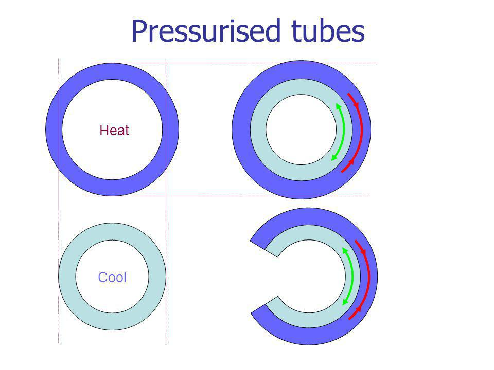 Where does residual stress reside.