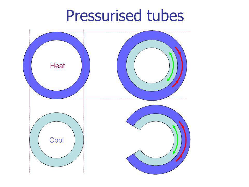 Pressurised tubes Heat Cool