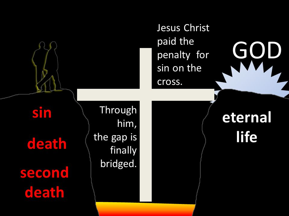GODsin death eternal life second death Jesus Christ paid the penalty for sin on the cross. Through him, the gap is finally bridged.