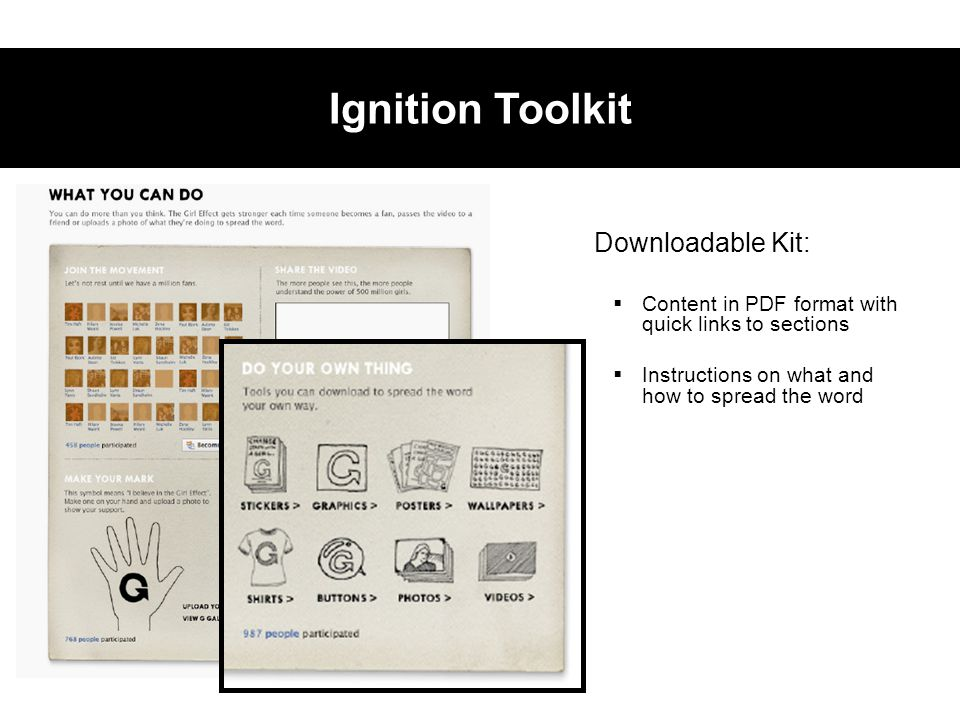 Ignition Toolkit Downloadable Kit:  Content in PDF format with quick links to sections  Instructions on what and how to spread the word