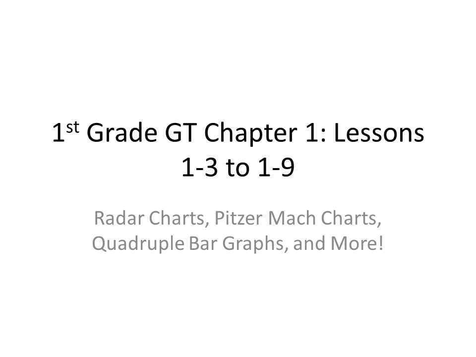 1 st Grade GT Chapter 1: Lessons 1-3 to 1-9 Radar Charts, Pitzer Mach Charts, Quadruple Bar Graphs, and More!