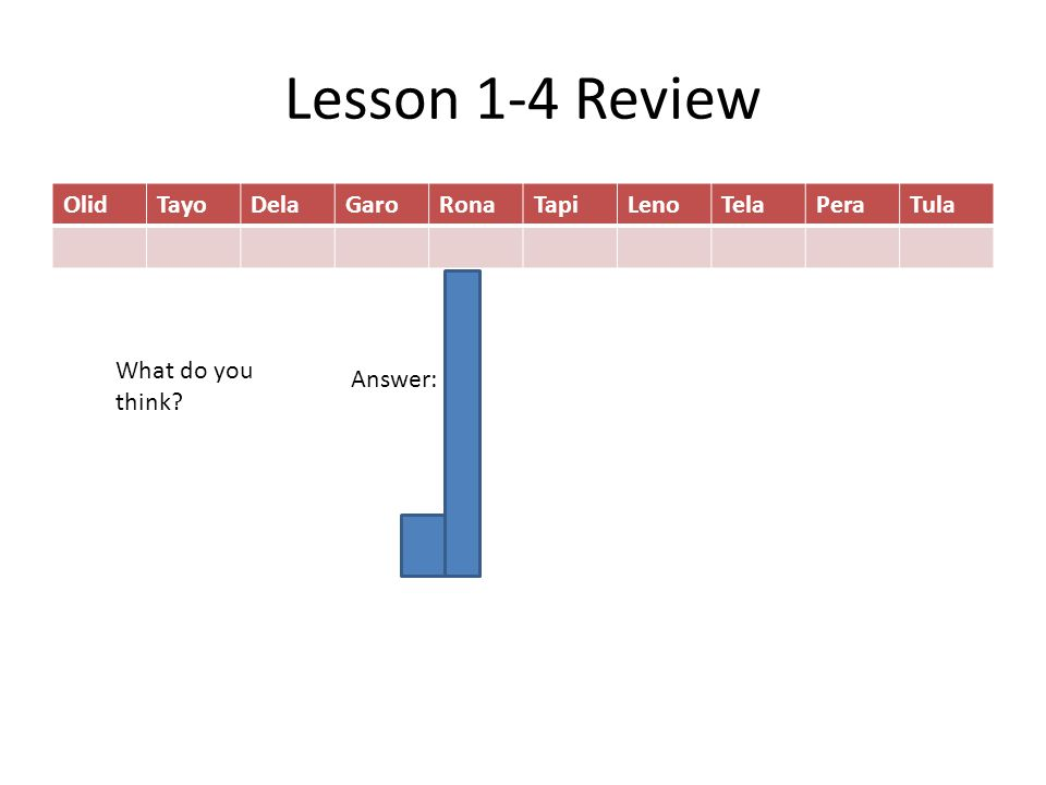 Lesson 1-4 Review OlidTayoDelaGaroRonaTapiLenoTelaPeraTula Answer: What do you think
