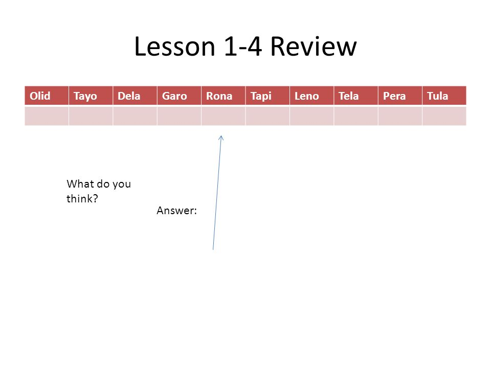 Lesson 1-4 Review OlidTayoDelaGaroRonaTapiLenoTelaPeraTula What do you think Answer: