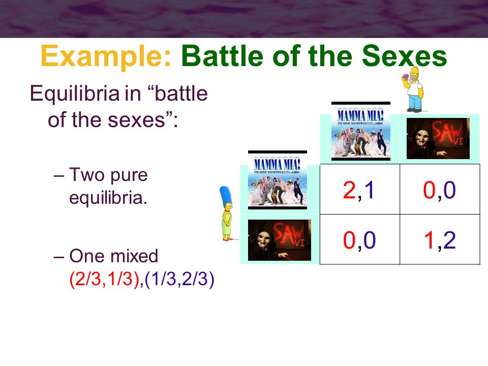 Example: Battle of the Sexes Equilibria in battle of the sexes : –Two pure equilibria.