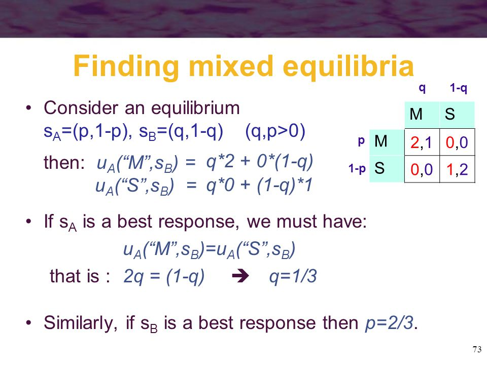 73 Finding mixed equilibria MS M 2,12,10,00,0 S 0,00,01,21,2 1-q q Consider an equilibrium s A =(p,1-p), s B =(q,1-q) (q,p>0) then: u A ( M ,s B ) = u A ( S ,s B ) = If s A is a best response, we must have: u A ( M ,s B )=u A ( S ,s B ) that is : 2q = (1-q)  q=1/3 Similarly, if s B is a best response then p=2/3.