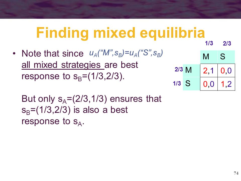74 Finding mixed equilibria MS M 2,12,10,00,0 S 0,00,01,21,2 2/3 1/3 Note that since all mixed strategies are best response to s B =(1/3,2/3).