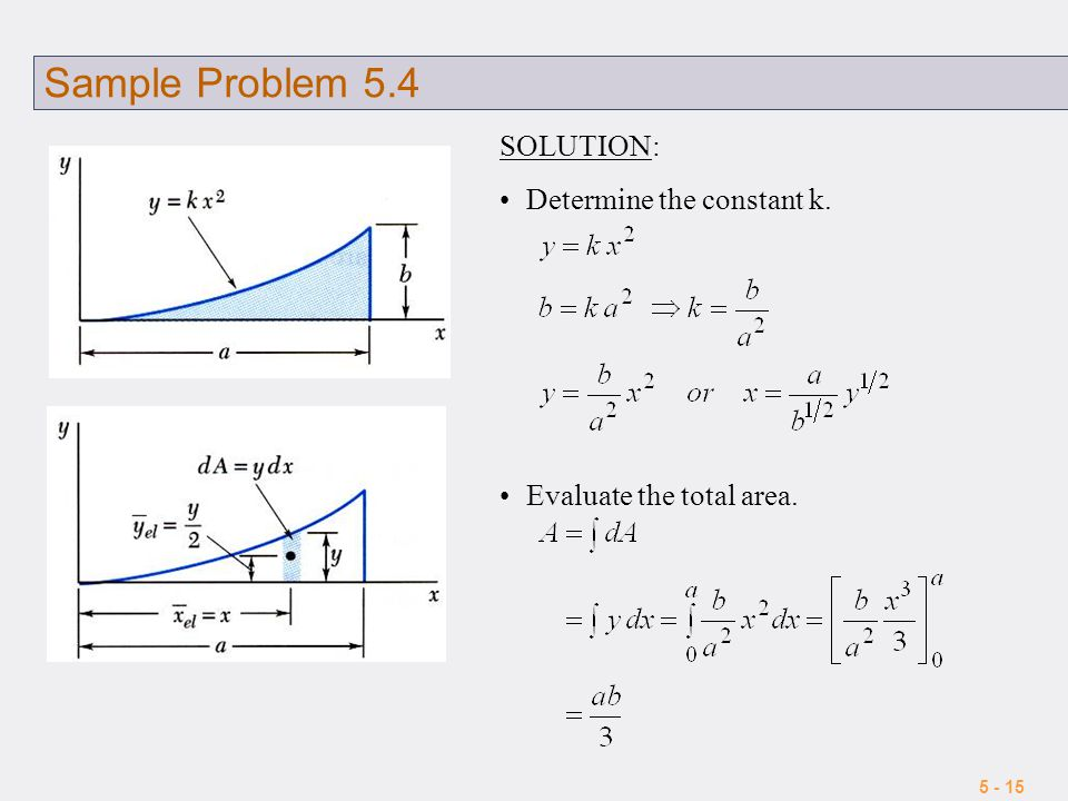5 - 15 Sample Problem 5.4 SOLUTION: Determine the constant k. Evaluate the total area.