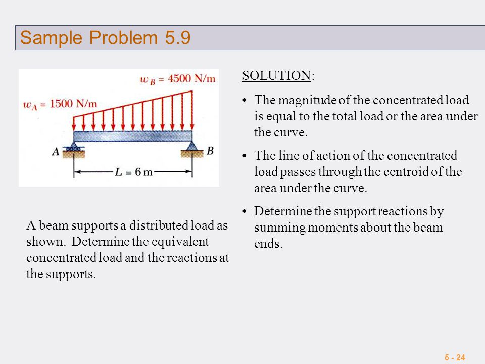 5 - 24 Sample Problem 5.9 A beam supports a distributed load as shown. Determine the equivalent concentrated load and the reactions at the supports. S