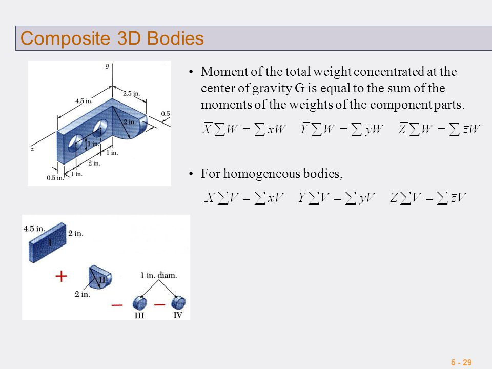 5 - 29 Composite 3D Bodies Moment of the total weight concentrated at the center of gravity G is equal to the sum of the moments of the weights of the