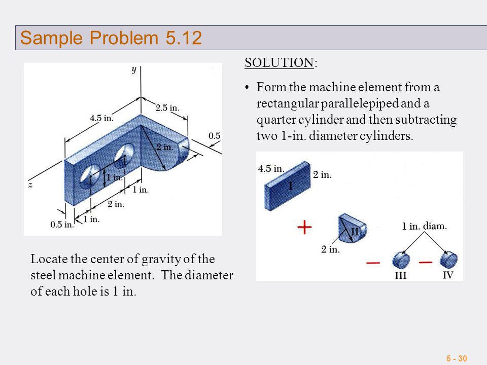 5 - 30 Sample Problem 5.12 Locate the center of gravity of the steel machine element. The diameter of each hole is 1 in. SOLUTION: Form the machine el