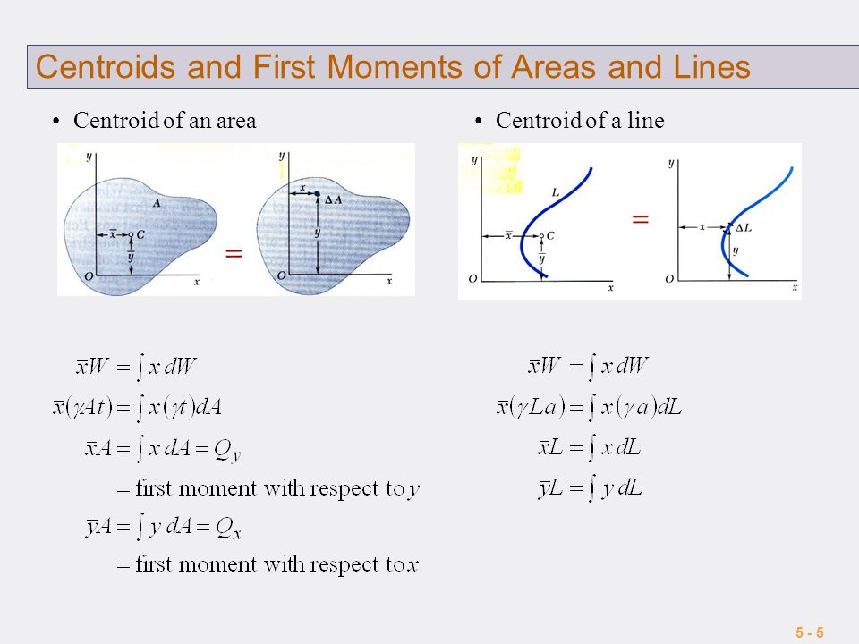 5 - 5 Centroids and First Moments of Areas and Lines Centroid of an areaCentroid of a line