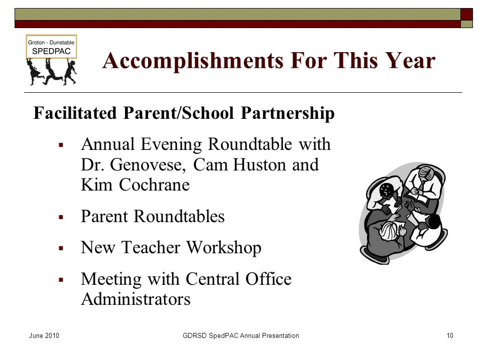 June 2010GDRSD SpedPAC Annual Presentation10 Accomplishments For This Year Facilitated Parent/School Partnership  Annual Evening Roundtable with Dr.