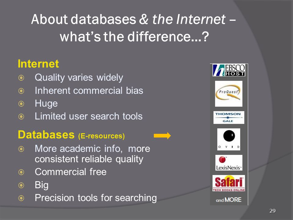 About databases & the Internet – what's the difference….