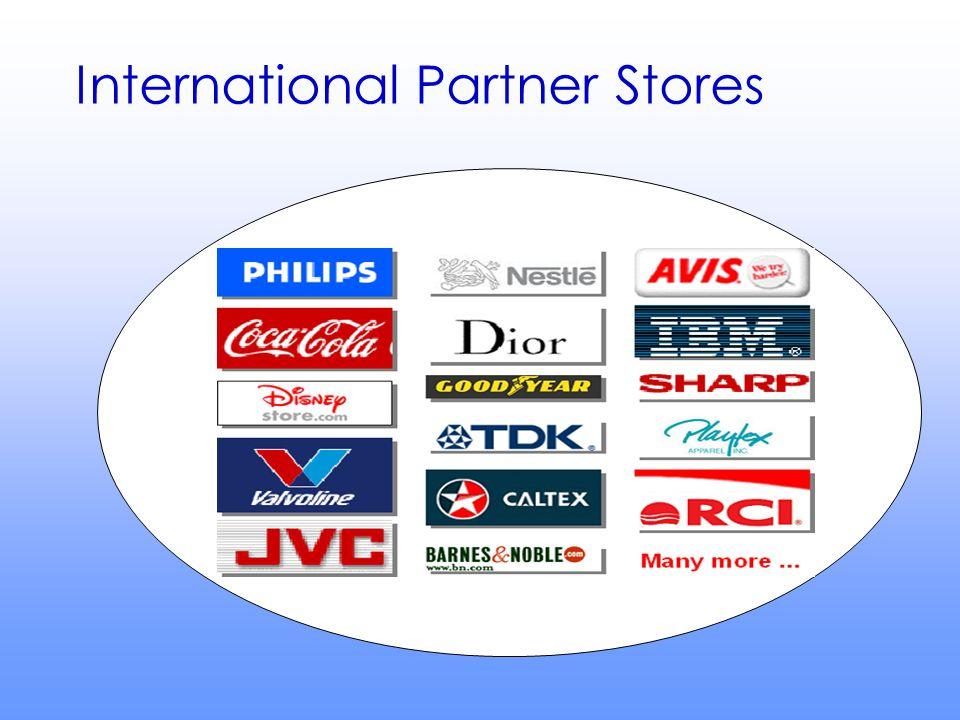 International Partner Stores