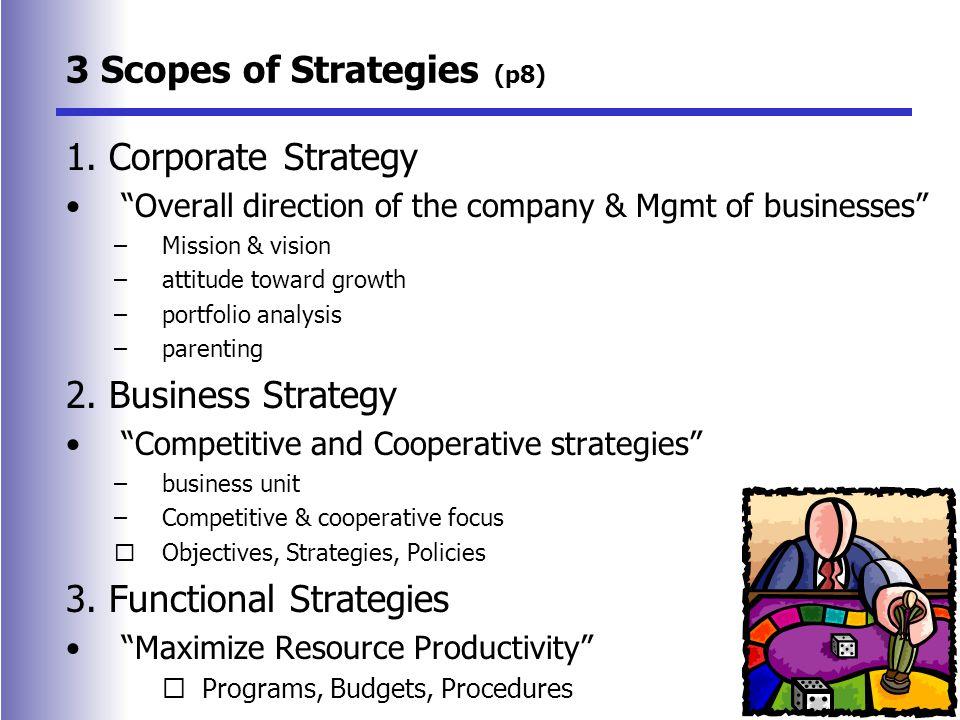 3 Scopes of Strategies (p8) 1.