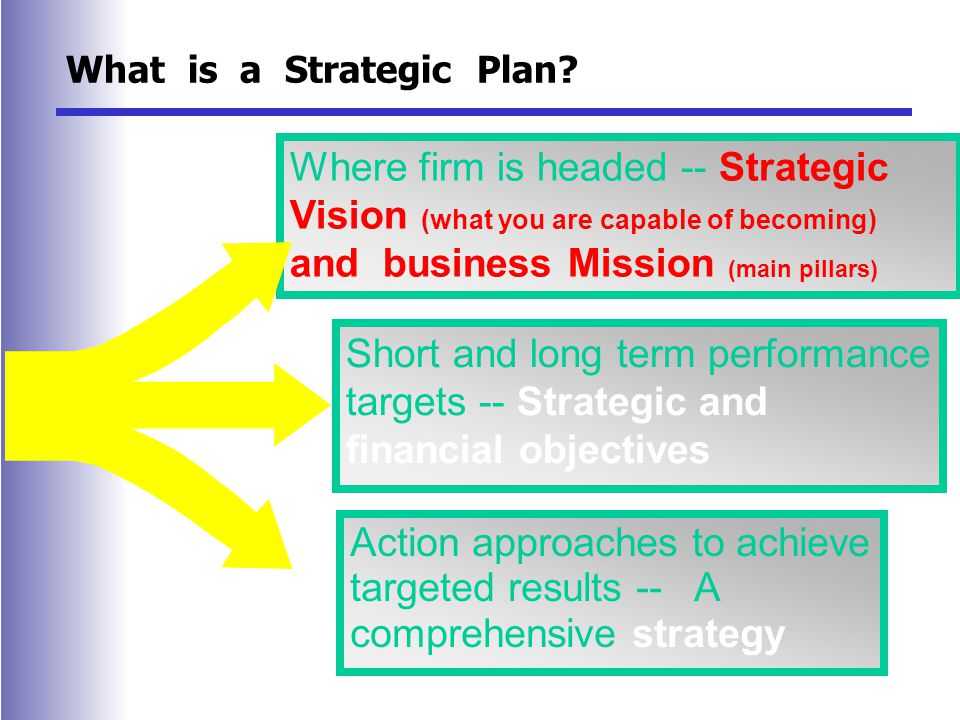 What is a Strategic Plan.
