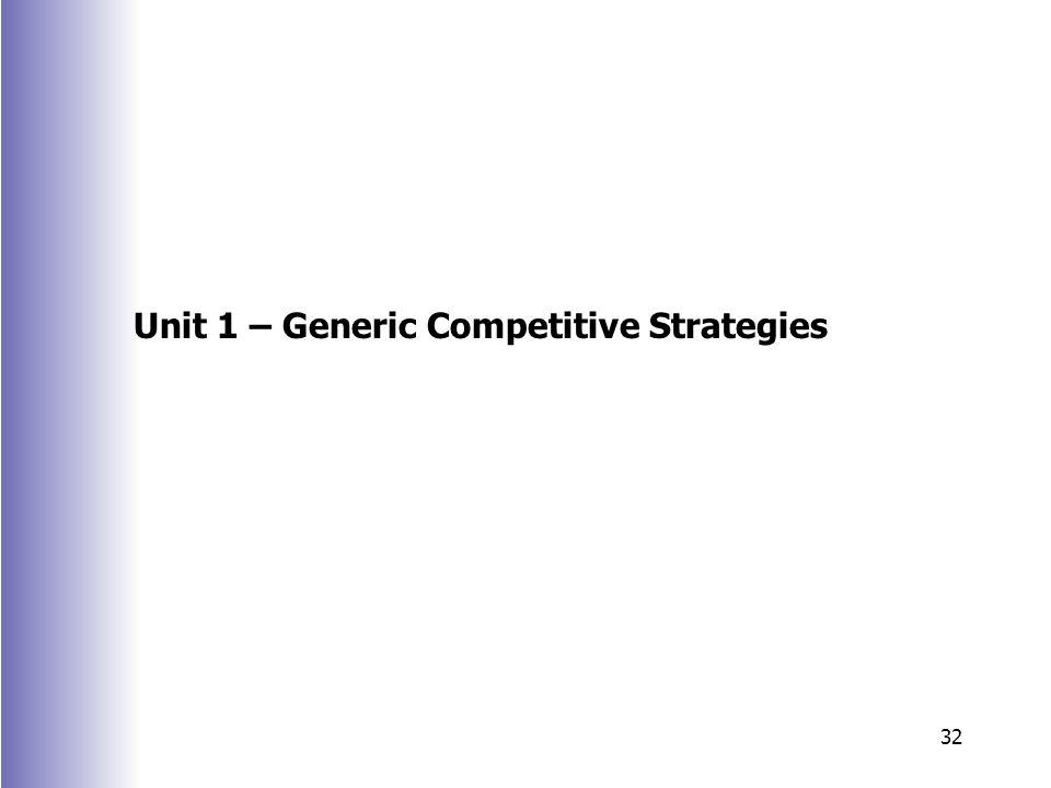 32 Unit 1 – Generic Competitive Strategies