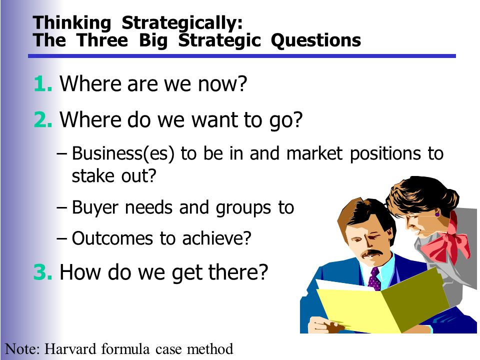 Thinking Strategically: The Three Big Strategic Questions 1. Where are we now? 2. Where do we want to go? –Business(es) to be in and market positions