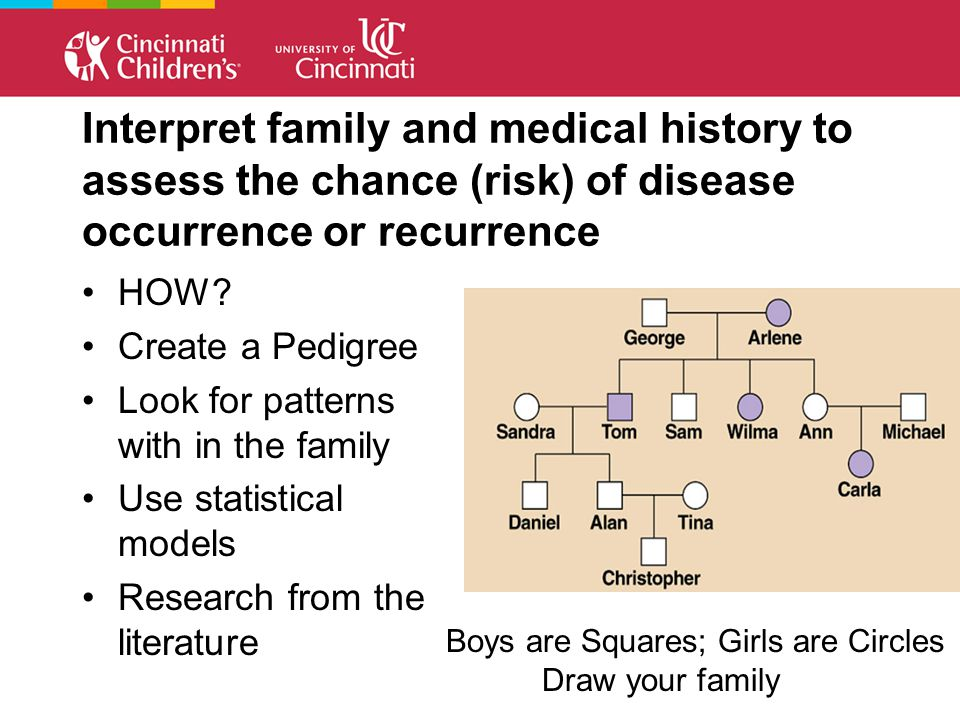 Interpret family and medical history to assess the chance (risk) of disease occurrence or recurrence HOW.