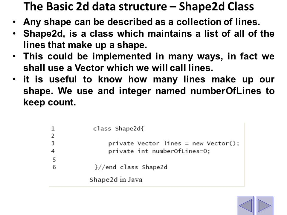 The Basic 2d data structure – Shape2d Class Any shape can be described as a collection of lines.