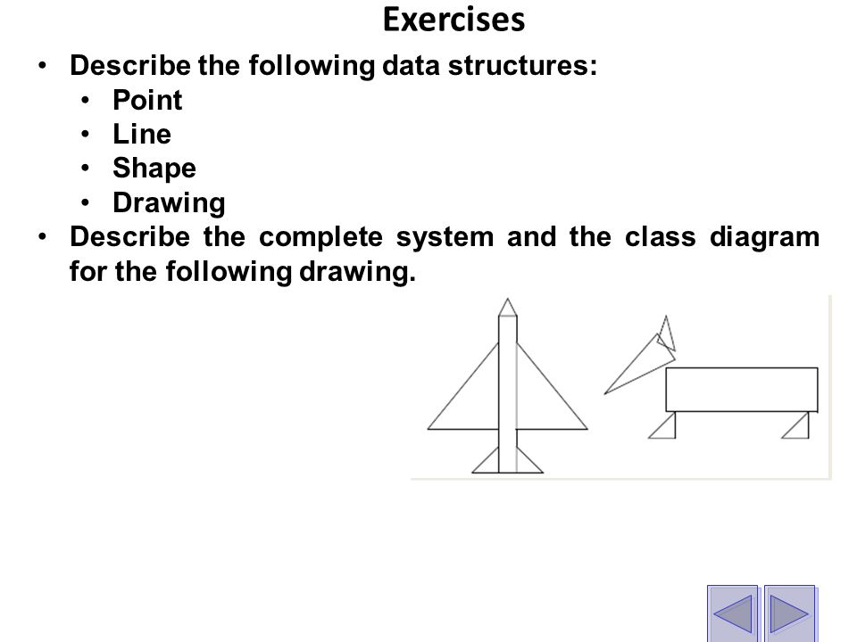 Exercises Describe the following data structures: Point Line Shape Drawing Describe the complete system and the class diagram for the following drawing.