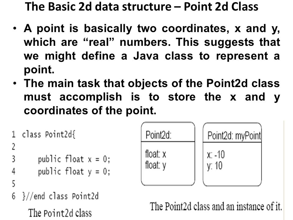 The Basic 2d data structure – Point 2d Class A point is basically two coordinates, x and y, which are real numbers.