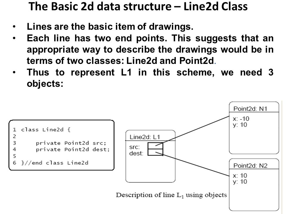 The Basic 2d data structure – Line2d Class Lines are the basic item of drawings.