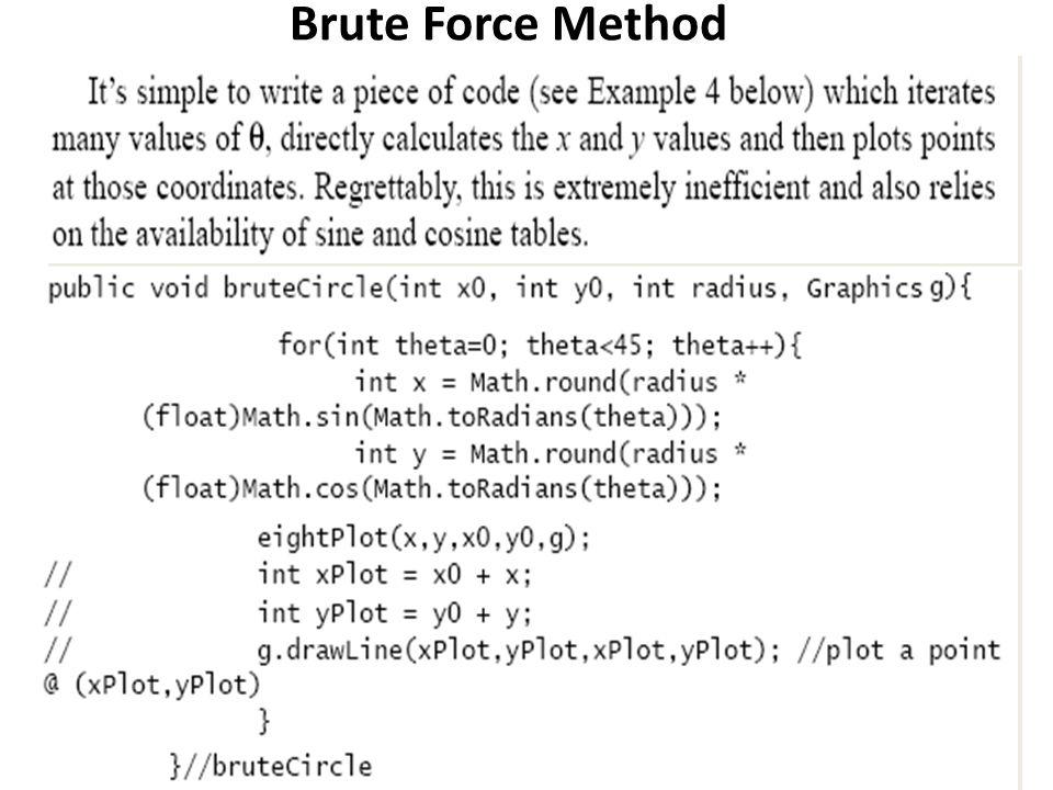 Brute Force Method