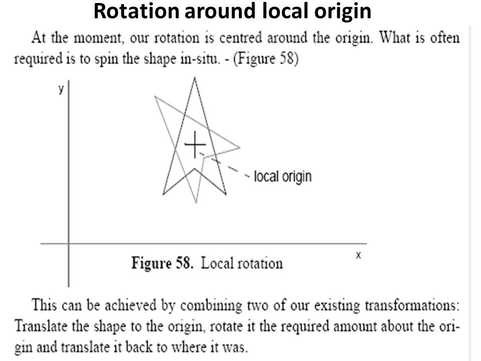 Rotation around local origin