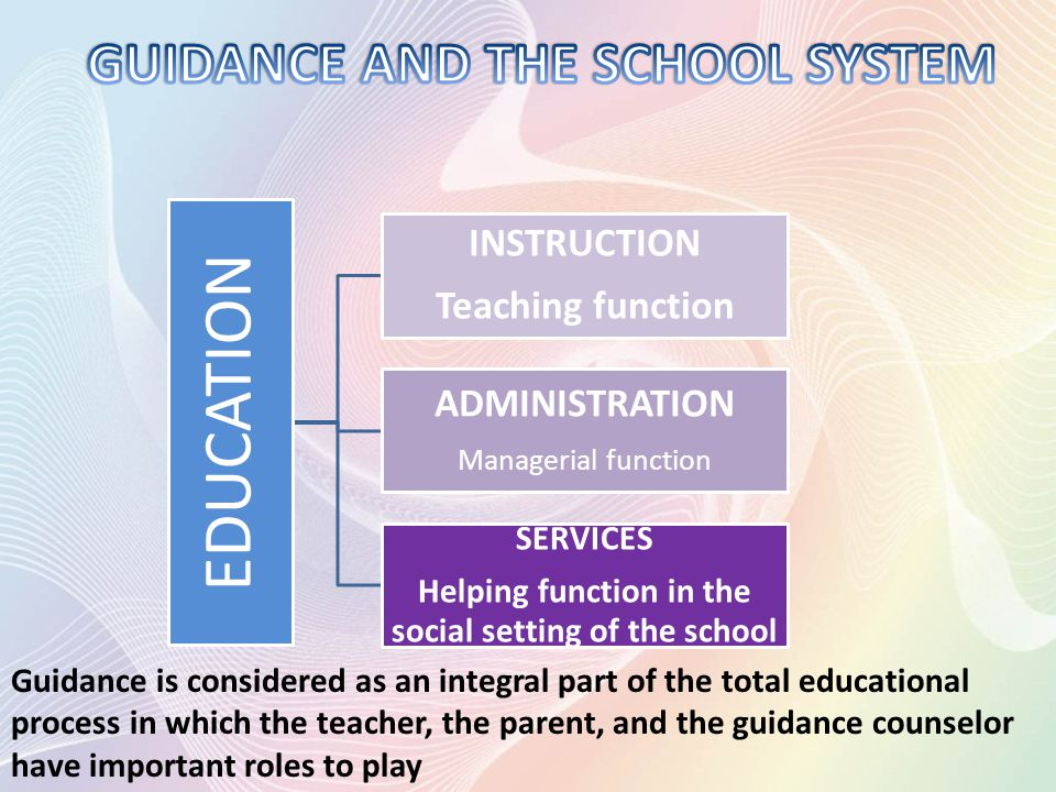 EDUCATION INSTRUCTION Teaching function ADMINISTRATION Managerial function SERVICES Helping function in the social setting of the school Guidance is considered as an integral part of the total educational process in which the teacher, the parent, and the guidance counselor have important roles to play