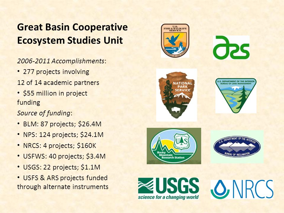 Great Basin Cooperative Ecosystem Studies Unit 2006-2011 Accomplishments: 277 projects involving 12 of 14 academic partners $55 million in project funding Source of funding: BLM: 87 projects; $26.4M NPS: 124 projects; $24.1M NRCS: 4 projects; $160K USFWS: 40 projects; $3.4M USGS: 22 projects; $1.1M USFS & ARS projects funded through alternate instruments