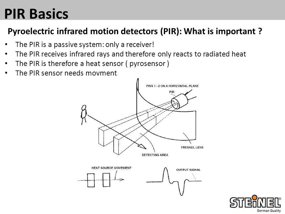 PIR Basics The PIR is a passive system: only a receiver.