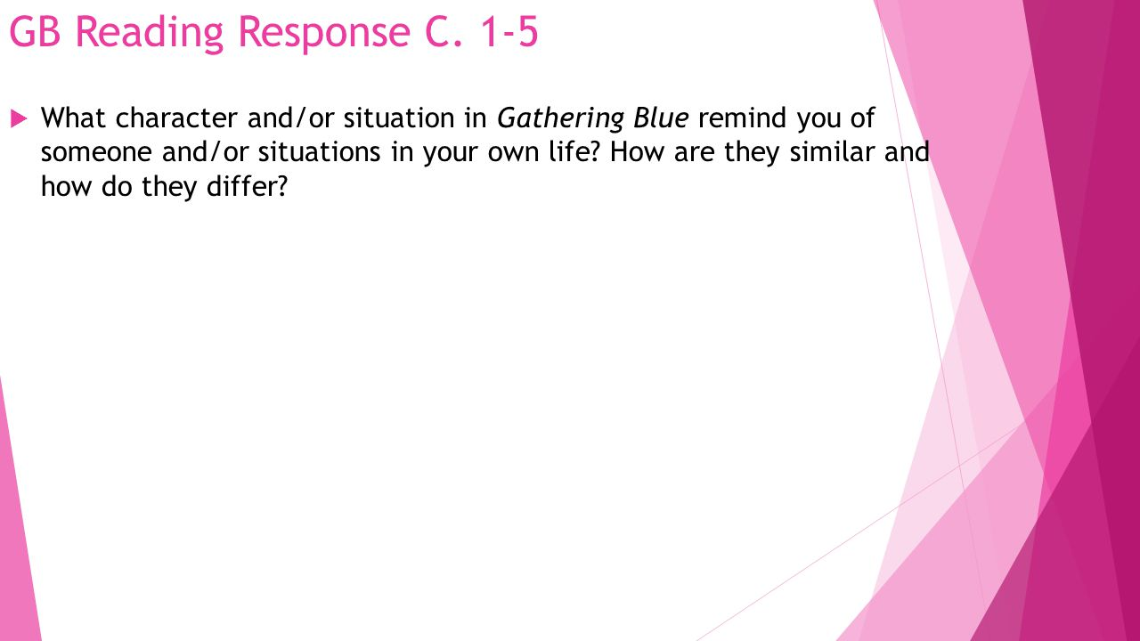 GB Reading Response C. 1-5  What character and/or situation in Gathering Blue remind you of someone and/or situations in your own life? How are they